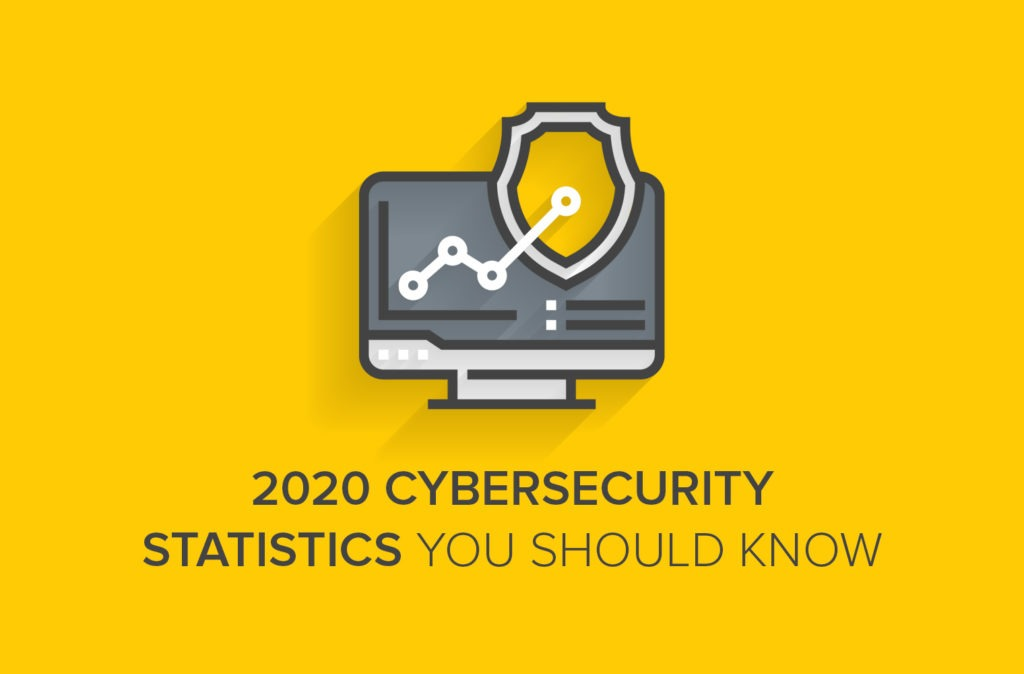 2020 Cybersecurity Statistics You Should Know